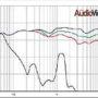 akusticheskie-kolonki-jvc-victor-woodcone-sx-wd10-3
