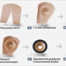 Процесс производства деревянных конусных динамиков